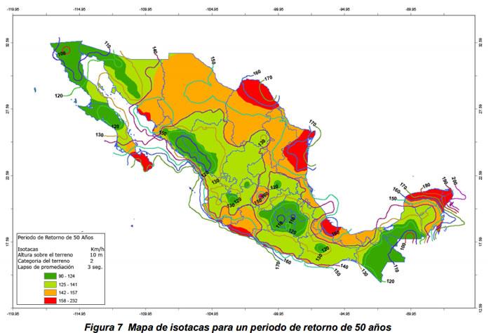 Velocidades Regionales Ciudades México Cfe 2008